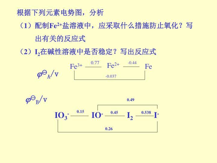 根据下列元素电势图,分析