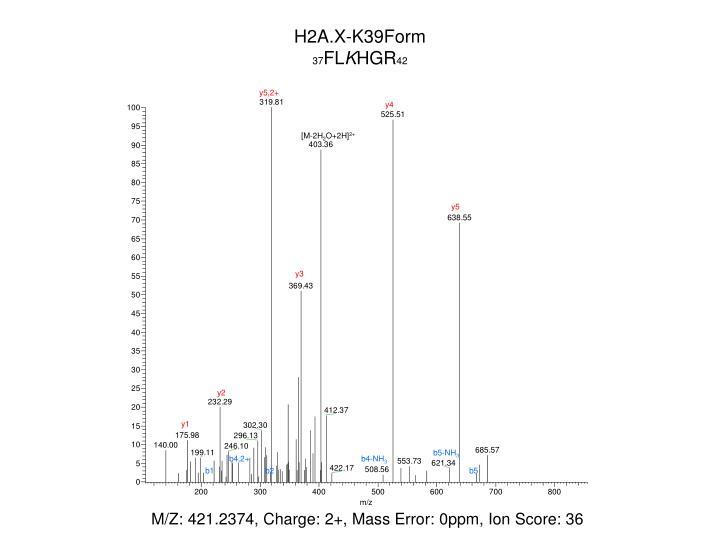 H2A.X-K39Form
