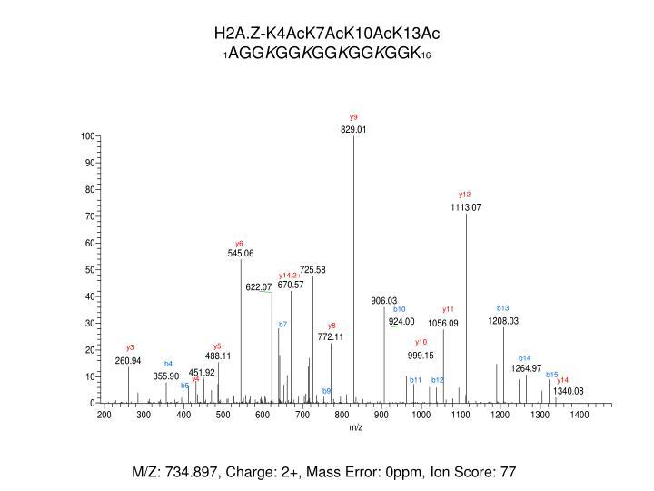 H2A.Z-K4AcK7AcK10AcK13Ac