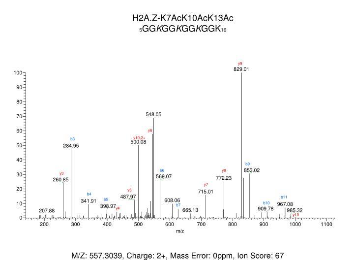 H2A.Z-K7AcK10AcK13Ac