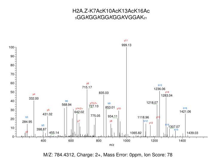 H2A.Z-K7AcK10AcK13AcK16Ac