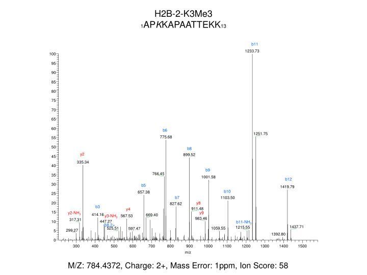 H2B-2-K3Me3