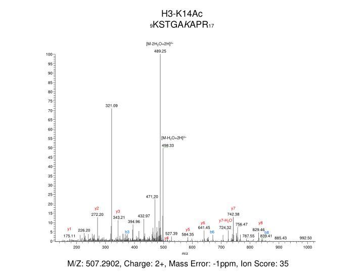 H3-K14Ac