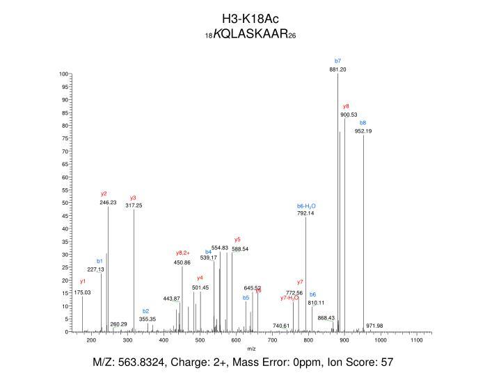 H3-K18Ac