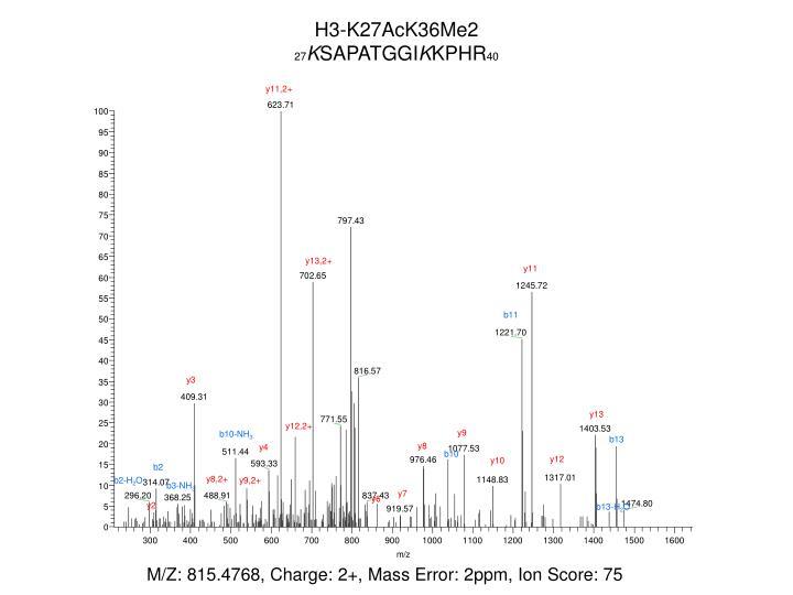 H3-K27AcK36Me2