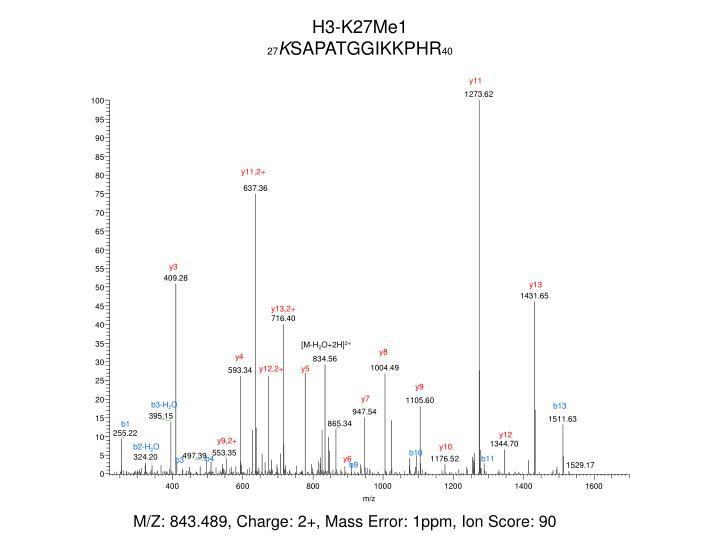 H3-K27Me1