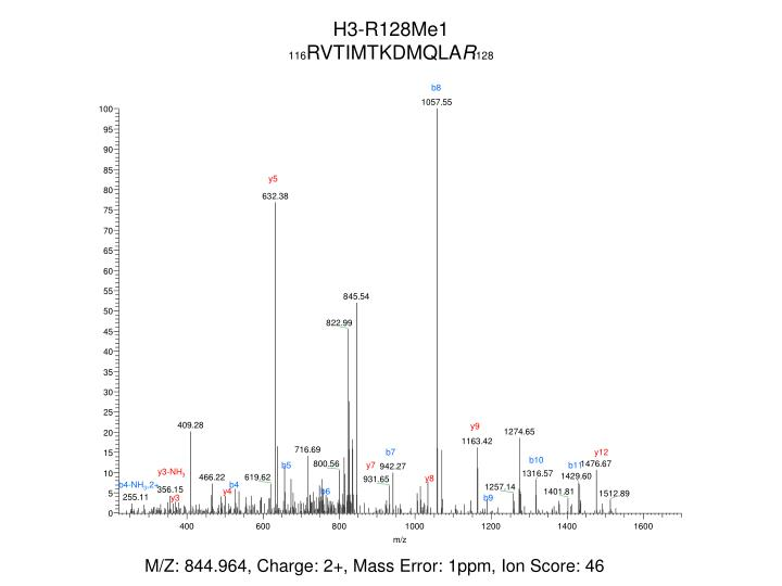 H3-R128Me1
