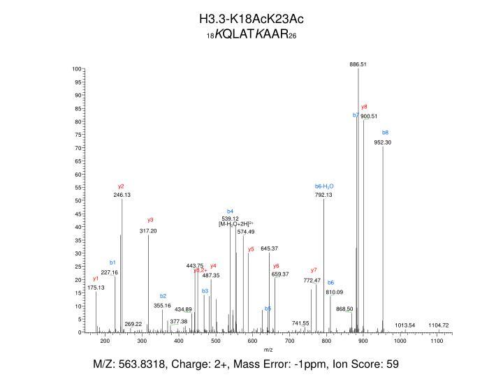 H3.3-K18AcK23Ac