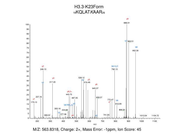 H3.3-K23Form