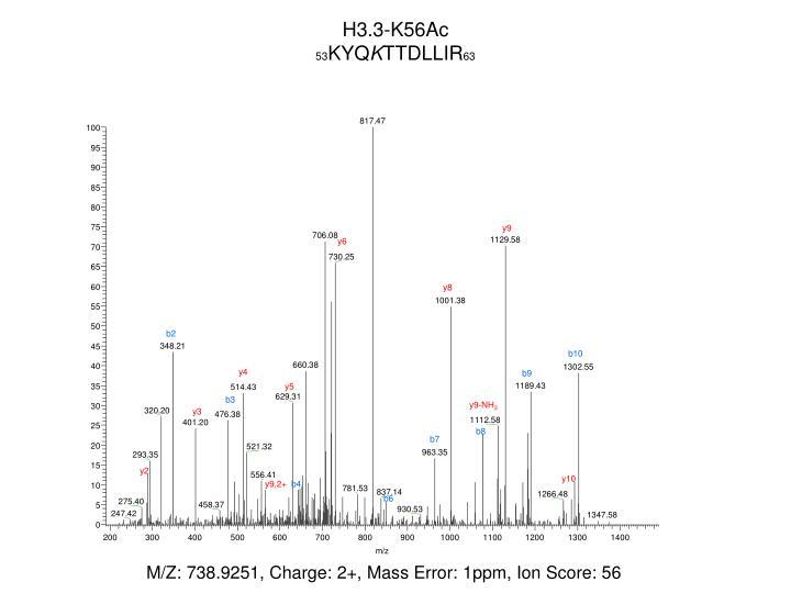 H3.3-K56Ac