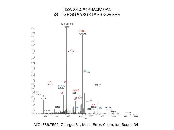 H2A.X-K5AcK8AcK10Ac