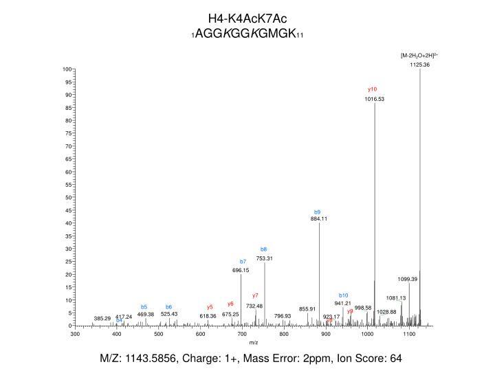 H4-K4AcK7Ac