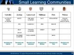 small learning communities