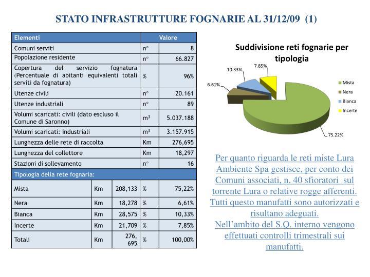STATO INFRASTRUTTURE FOGNARIE AL 31/12/09  (1)