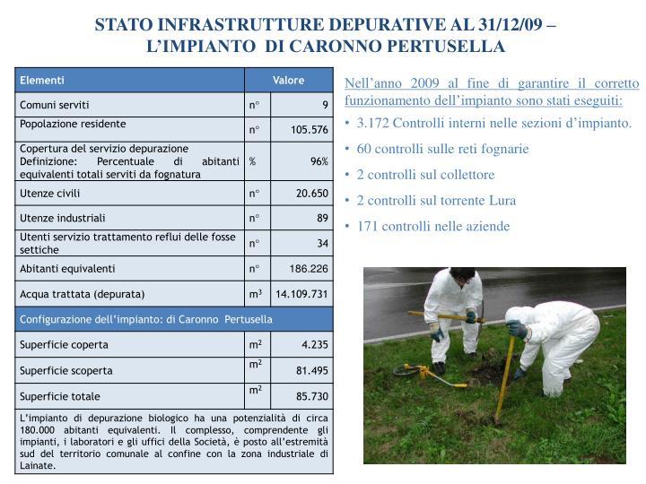 STATO INFRASTRUTTURE DEPURATIVE AL 31/12/09 – L'IMPIANTO  DI CARONNO PERTUSELLA