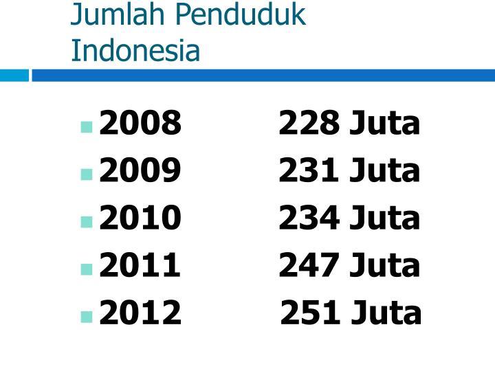 Jumlah Penduduk Indonesia