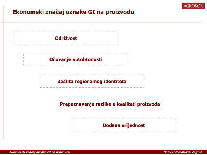 Ekonomski značaj oznake GI na proizvodu
