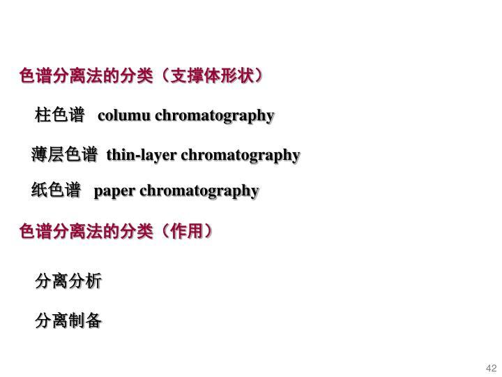 色谱分离法的分类(支撑体形状)