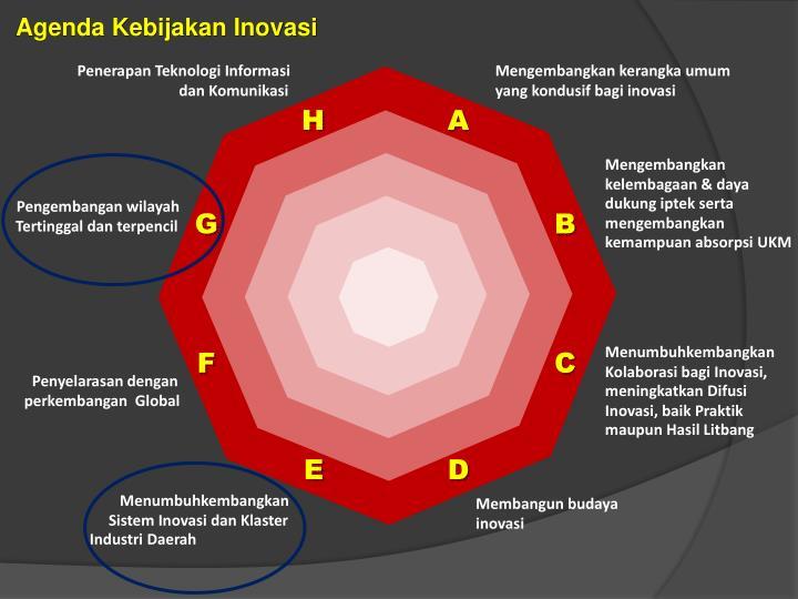 Agenda Kebijakan Inovasi