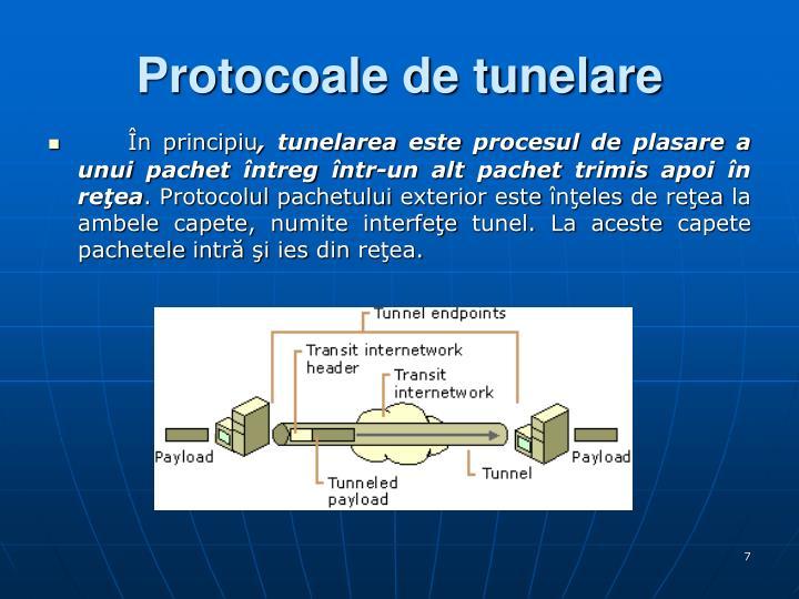 Protocoale de tunelare