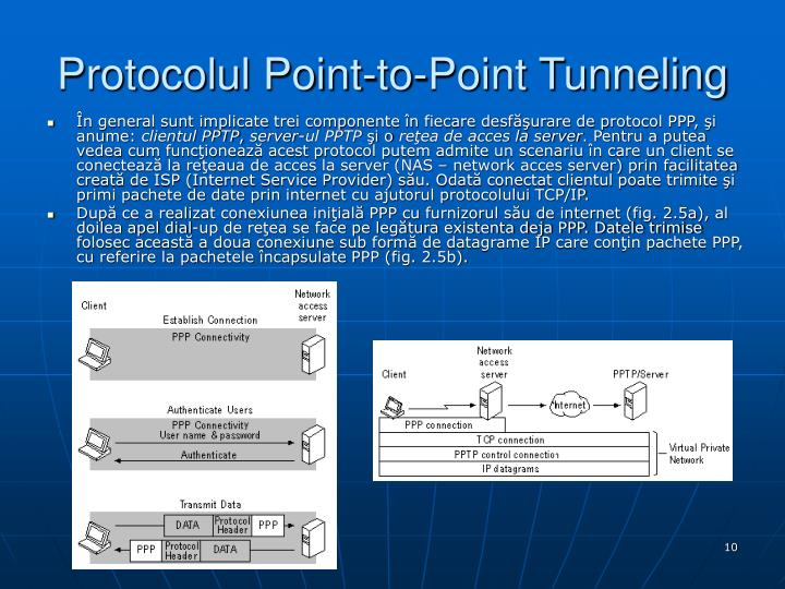 Protocolul Point-to-Point Tunneling