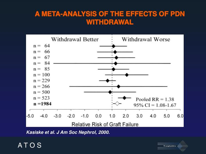 A META-ANALYSIS OF THE EFFECTS OF PDN WITHDRAWAL