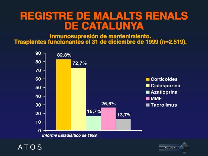 REGISTRE DE MALALTS RENALS DE CATALUNYA