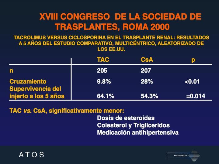 XVIII CONGRESO  DE LA SOCIEDAD DE TRASPLANTES, ROMA 2000