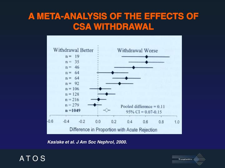 A META-ANALYSIS OF THE EFFECTS OF CSA WITHDRAWAL