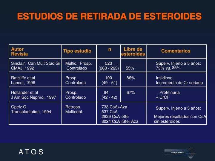 ESTUDIOS DE RETIRADA DE ESTEROIDES