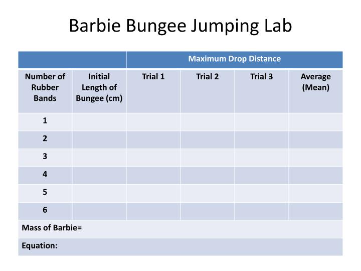 bungee barbie lab report essay Last week they began with a project called bungee barbie students gathered  and graphed  bungee barbie experiment - physics class -.