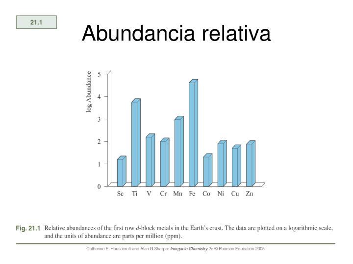 Abundancia relativa