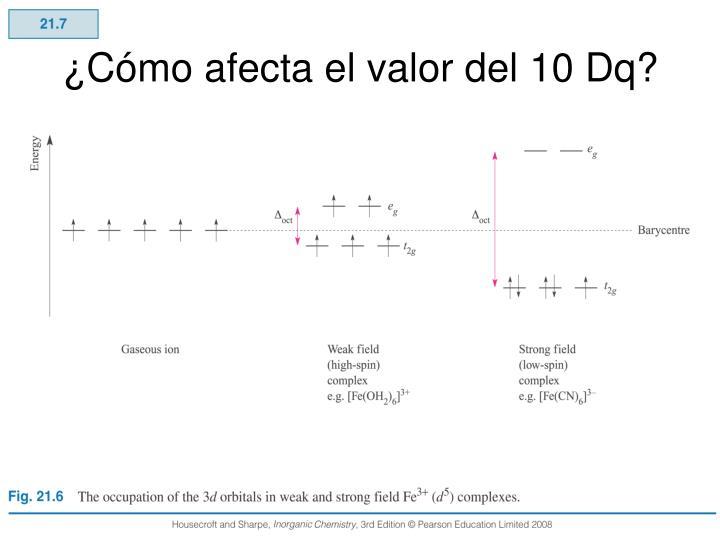 ¿Cómo afecta el valor del 10 Dq?
