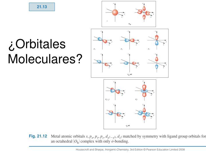 ¿Orbitales Moleculares?