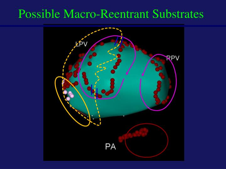 Possible Macro-Reentrant Substrates