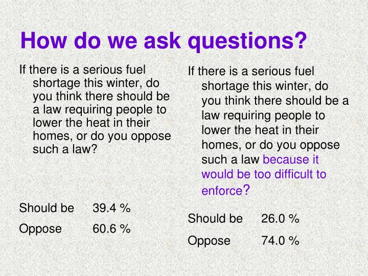 If there is a serious fuel shortage this winter, do you think there should be a law requiring people to lower the heat in their homes, or do you oppose such a law?