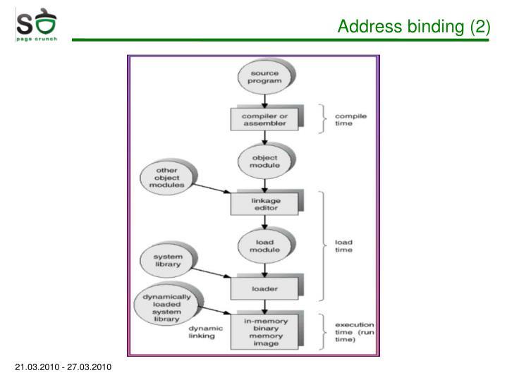 Address binding (2)