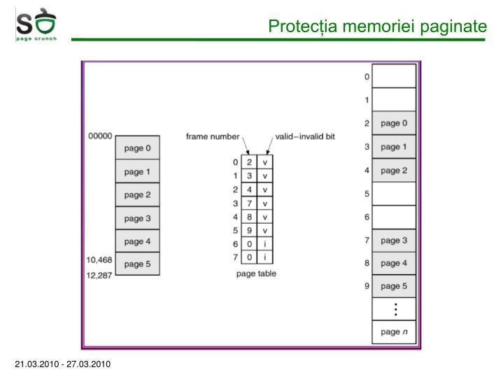Protecția memoriei paginate
