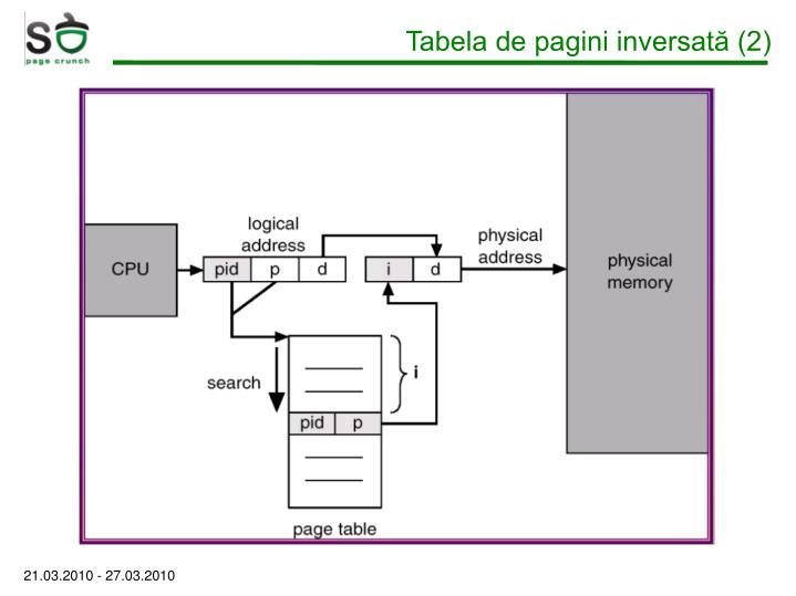 Tabela de pagini inversată (2)