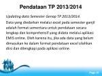 pendataan tp 2013 20141