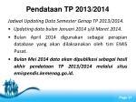 pendataan tp 2013 20142