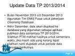 update data tp 2013 2014