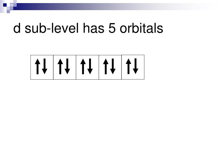 d sub-level has 5 orbitals