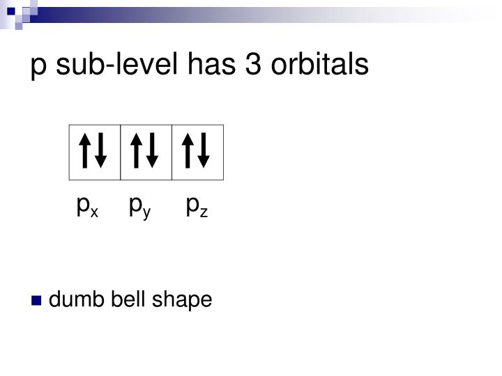 p sub-level has 3 orbitals