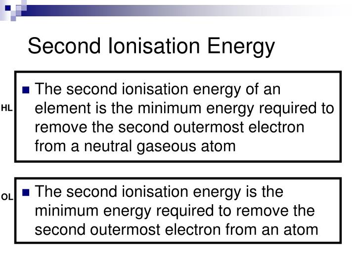 Second Ionisation Energy
