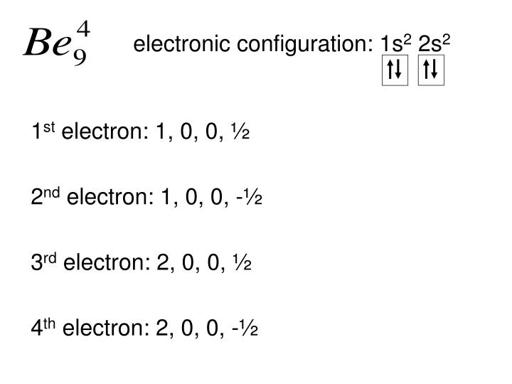 electronic configuration: 1s