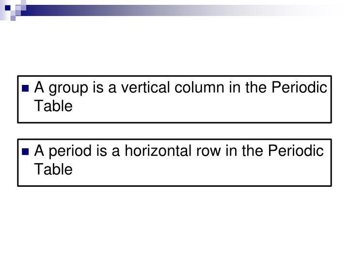 A group is a vertical column in the Periodic Table