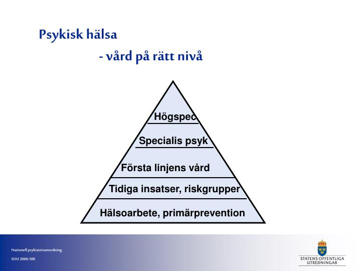 Psykisk hälsa
