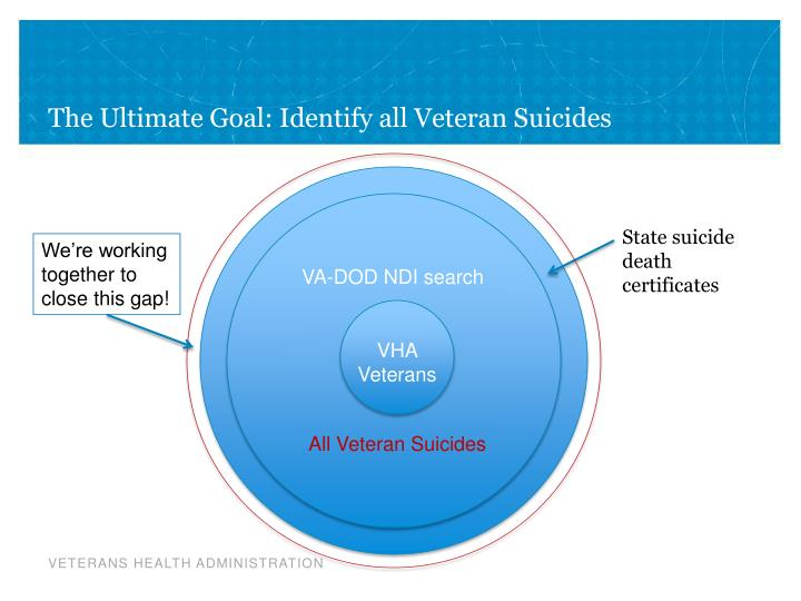 The Ultimate Goal: Identify all Veteran Suicides