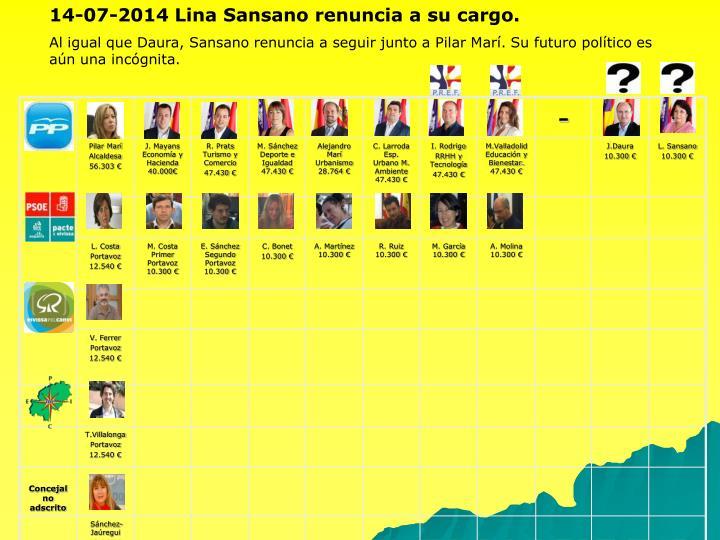 14-07-2014 Lina Sansano renuncia a su cargo.
